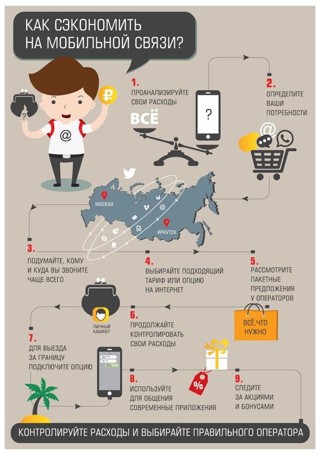 Как сэкономить интернет: простые правила сохранения денег на телефоне