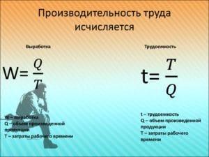 Не очевидные, но определяющие проблемы низкой производительности труда в России